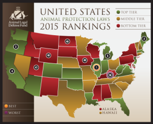 US-Protection-laws-rankings